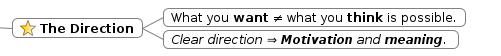 define-future_direction